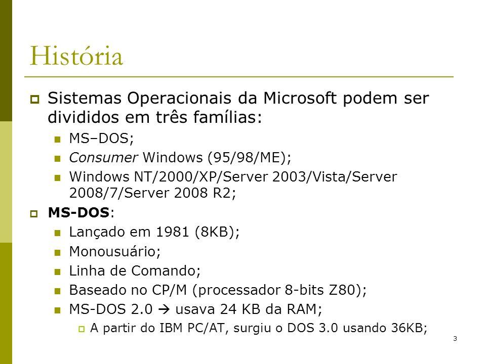 História Sistemas Operacionais da Microsoft podem ser divididos em três famílias: MS–DOS; Consumer Windows (95/98/ME);