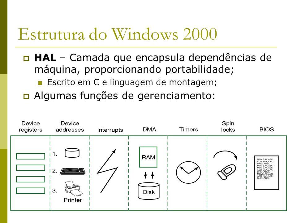 Estrutura do Windows 2000 HAL – Camada que encapsula dependências de máquina, proporcionando portabilidade;
