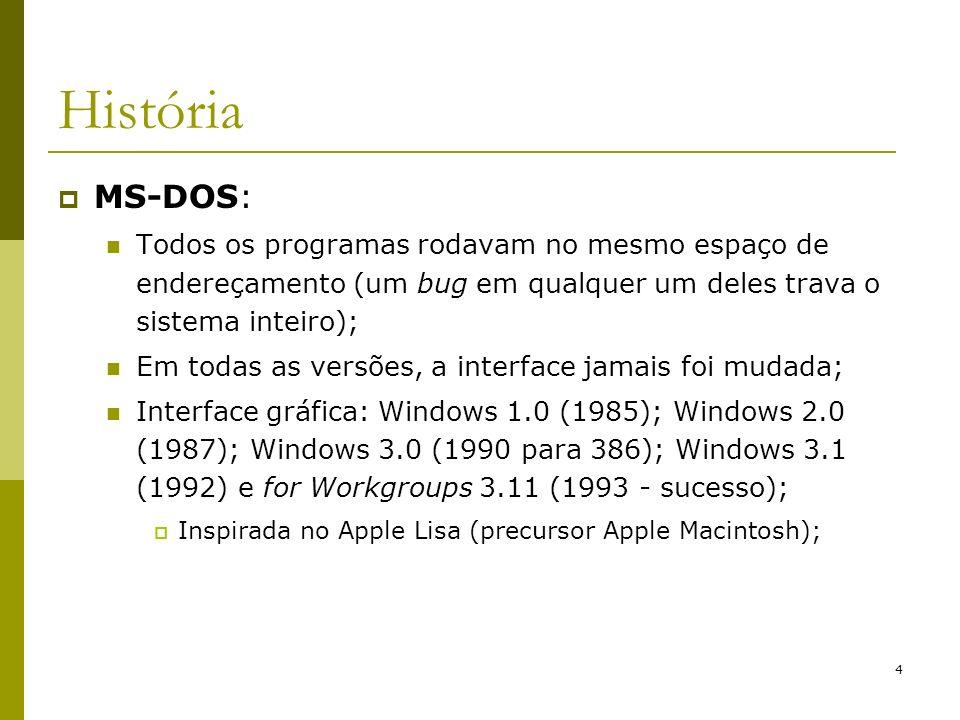 História MS-DOS: Todos os programas rodavam no mesmo espaço de endereçamento (um bug em qualquer um deles trava o sistema inteiro);