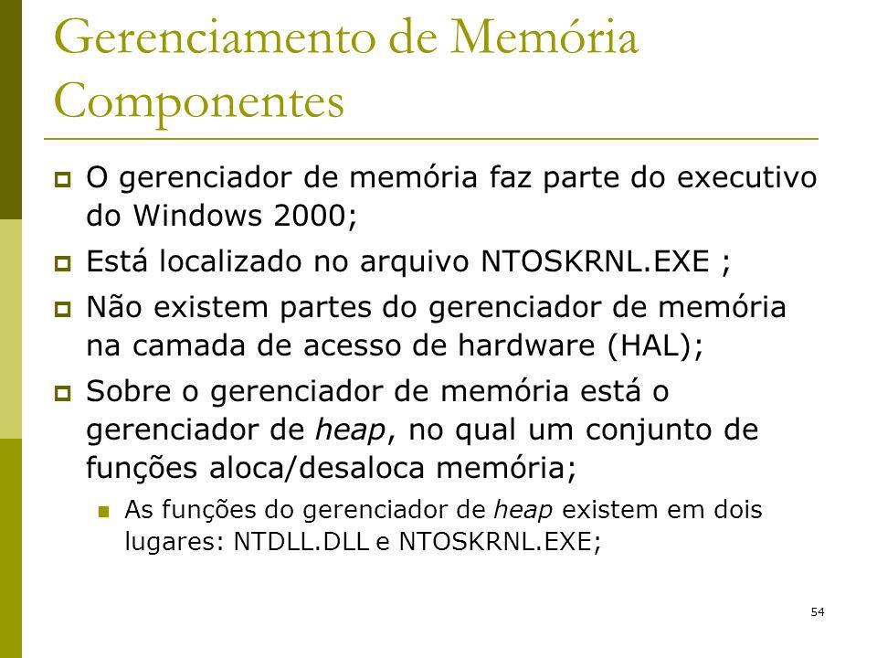 Gerenciamento de Memória Componentes