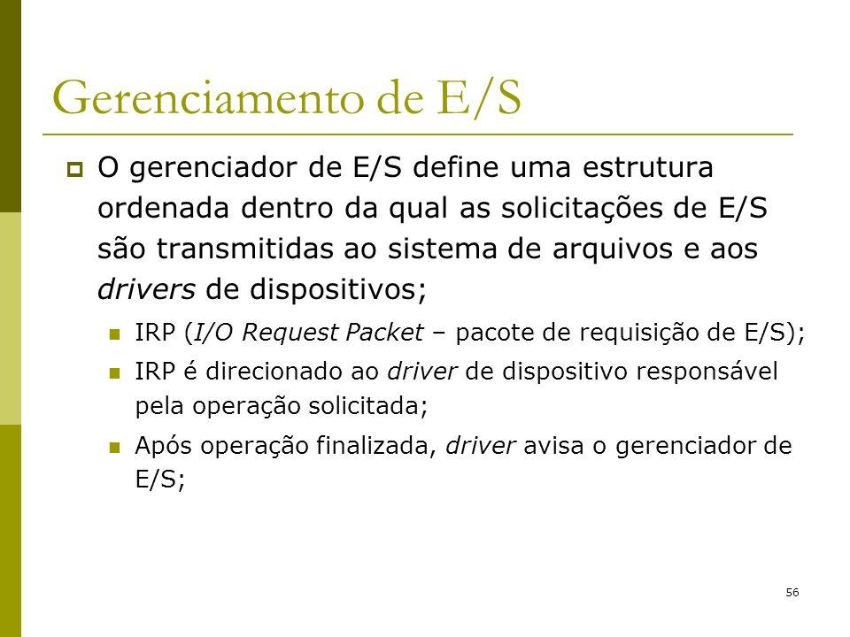 Gerenciamento de E/S