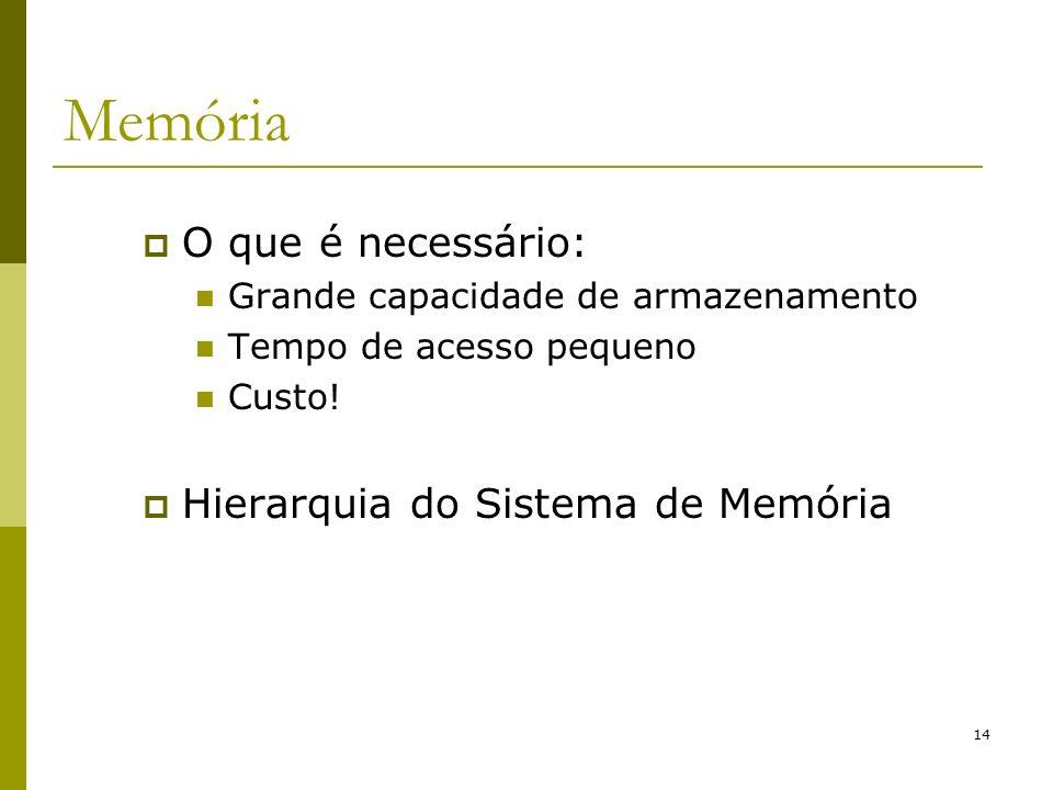 Memória O que é necessário: Hierarquia do Sistema de Memória