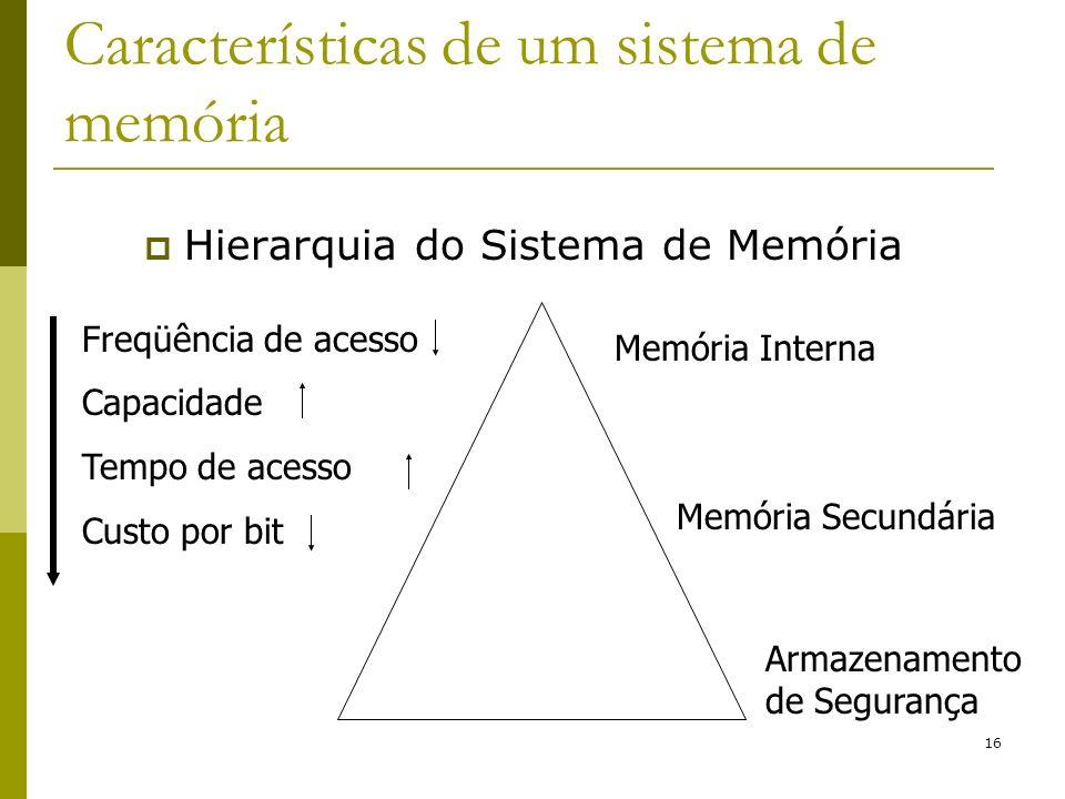 Características de um sistema de memória