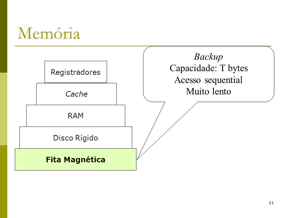 Memória Backup Capacidade: T bytes Acesso sequential Muito lento