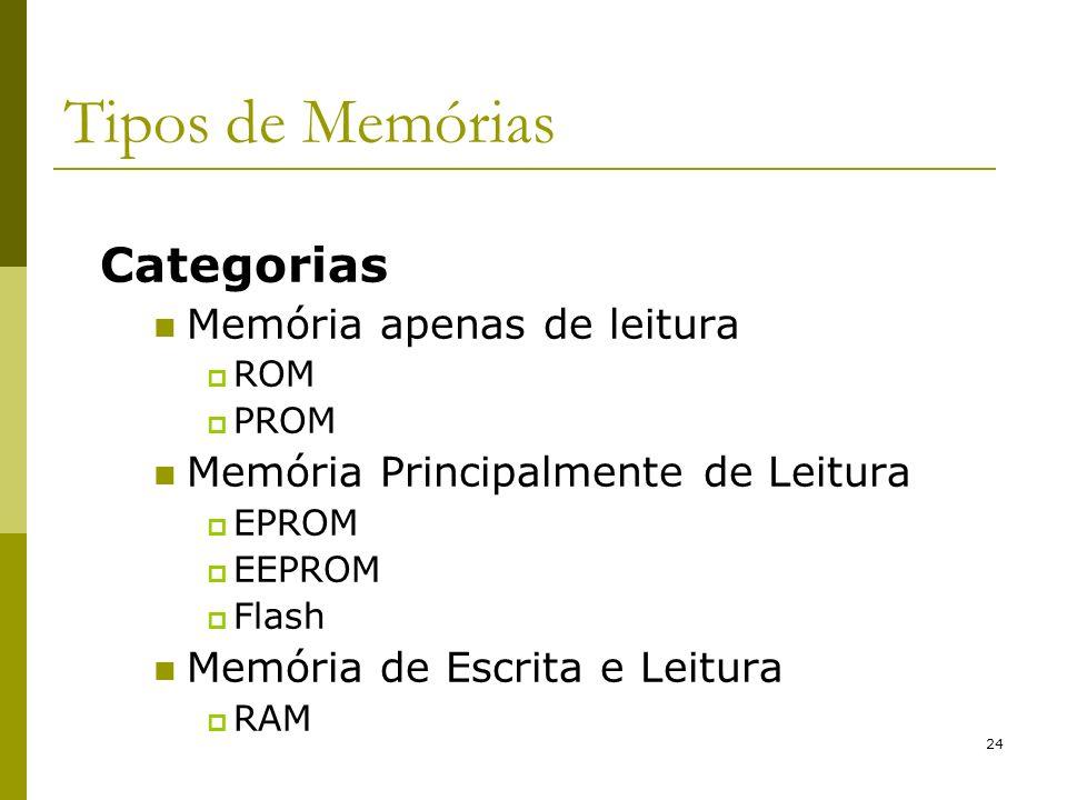 Tipos de Memórias Categorias Memória apenas de leitura