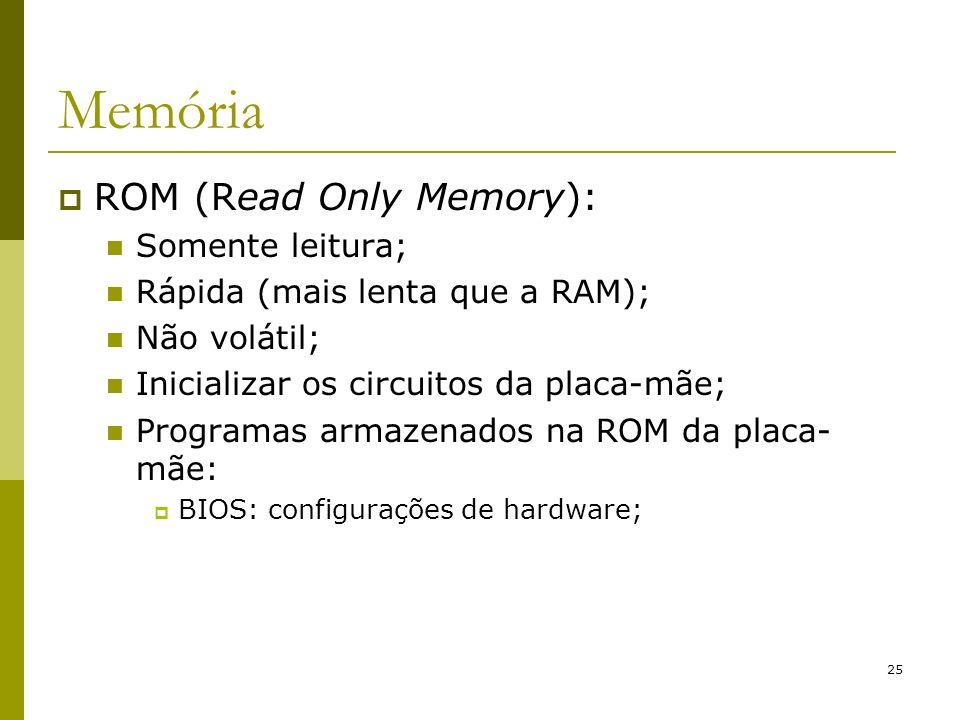 Memória ROM (Read Only Memory): Somente leitura;