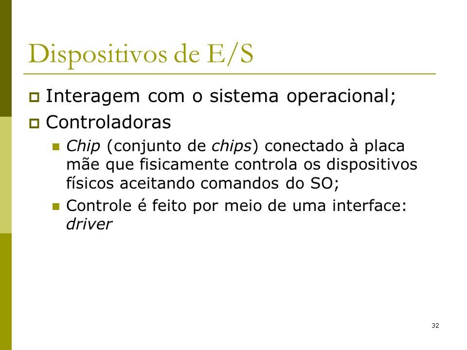 Dispositivos de E/S Interagem com o sistema operacional; Controladoras