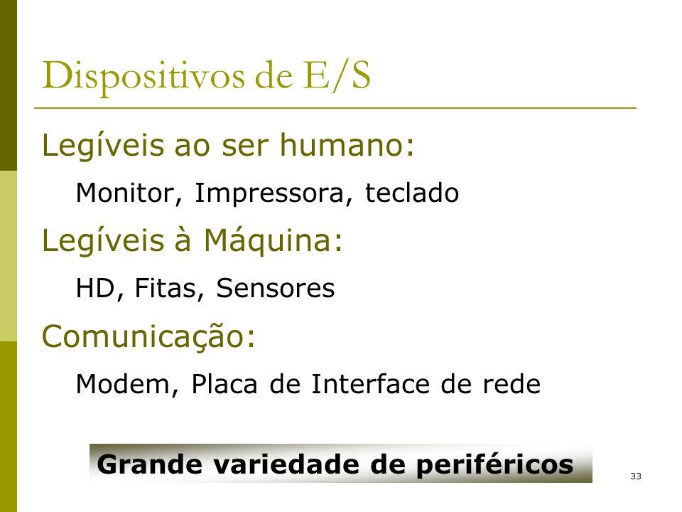 Dispositivos de E/S Legíveis ao ser humano: Legíveis à Máquina: