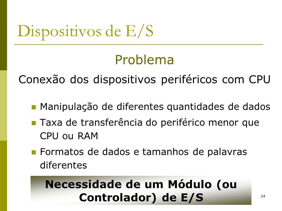 Necessidade de um Módulo (ou Controlador) de E/S