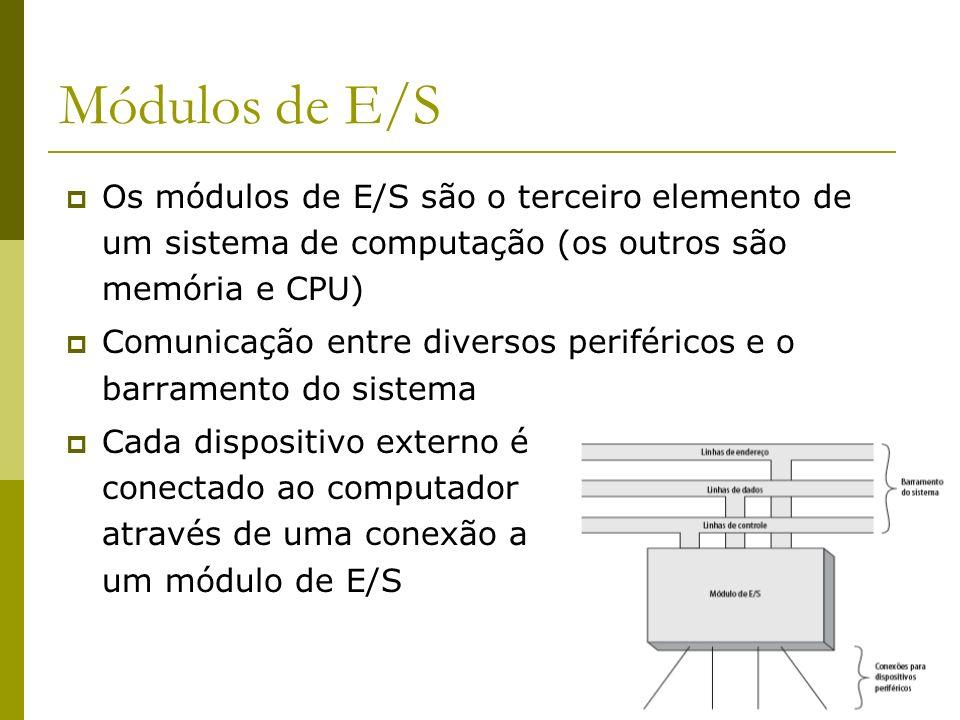 Módulos de E/S Os módulos de E/S são o terceiro elemento de um sistema de computação (os outros são memória e CPU)