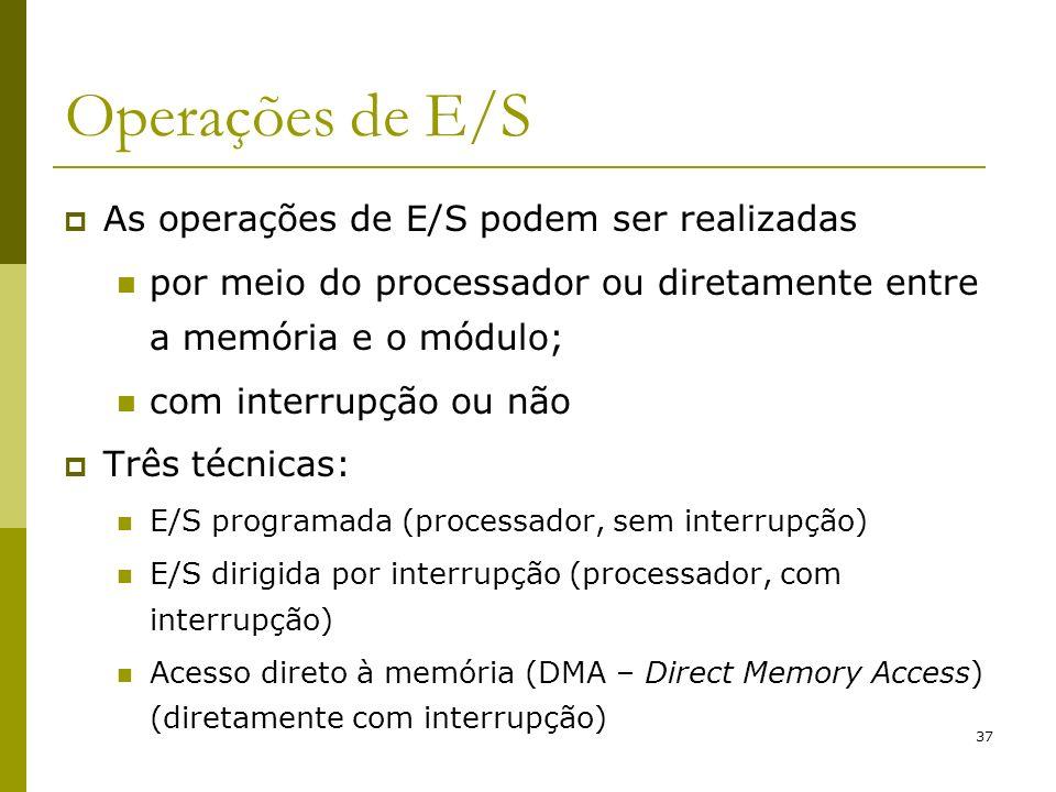 Operações de E/S As operações de E/S podem ser realizadas