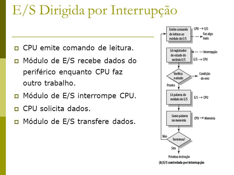 E/S Dirigida por Interrupção