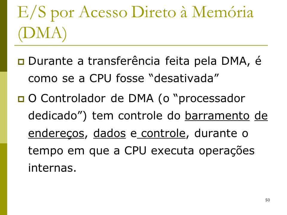 E/S por Acesso Direto à Memória (DMA)