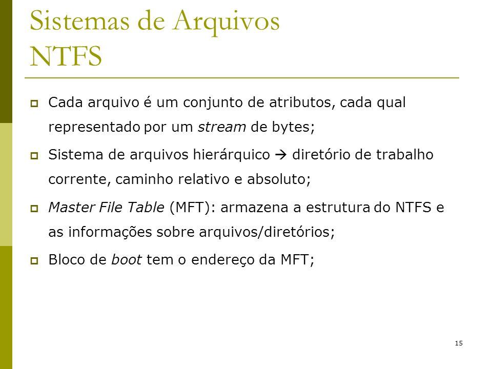 Sistemas de Arquivos NTFS