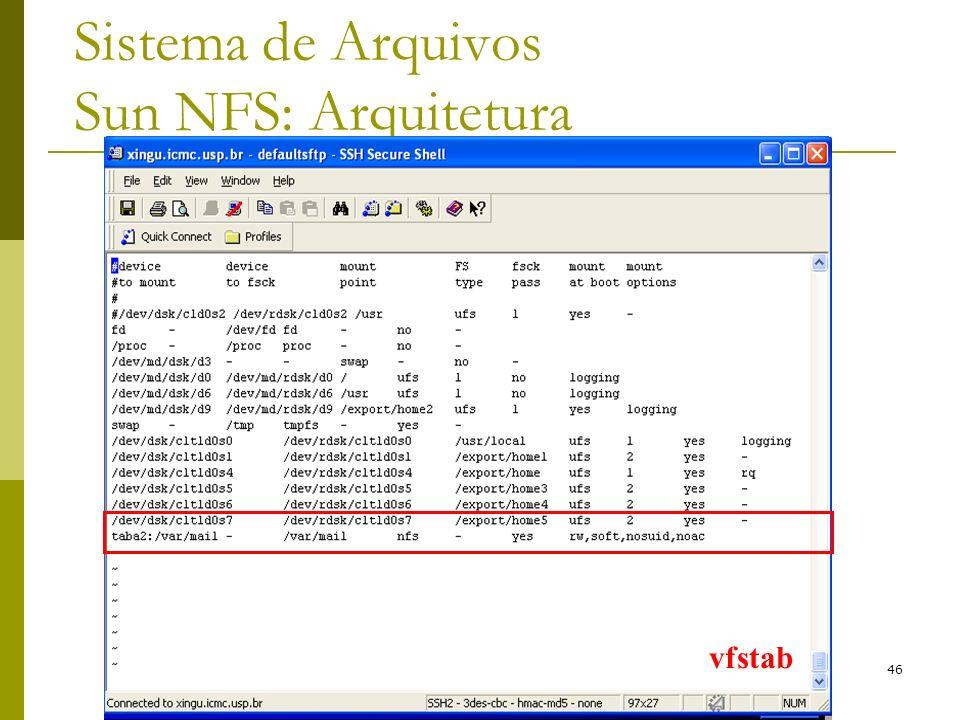 Sistema de Arquivos Sun NFS: Arquitetura