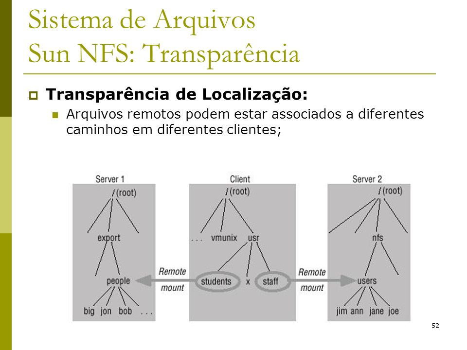 Sistema de Arquivos Sun NFS: Transparência