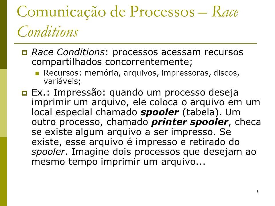 Comunicação de Processos – Race Conditions