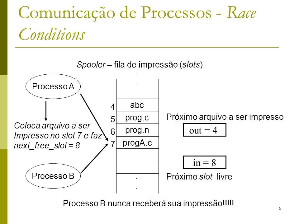 Comunicação de Processos - Race Conditions