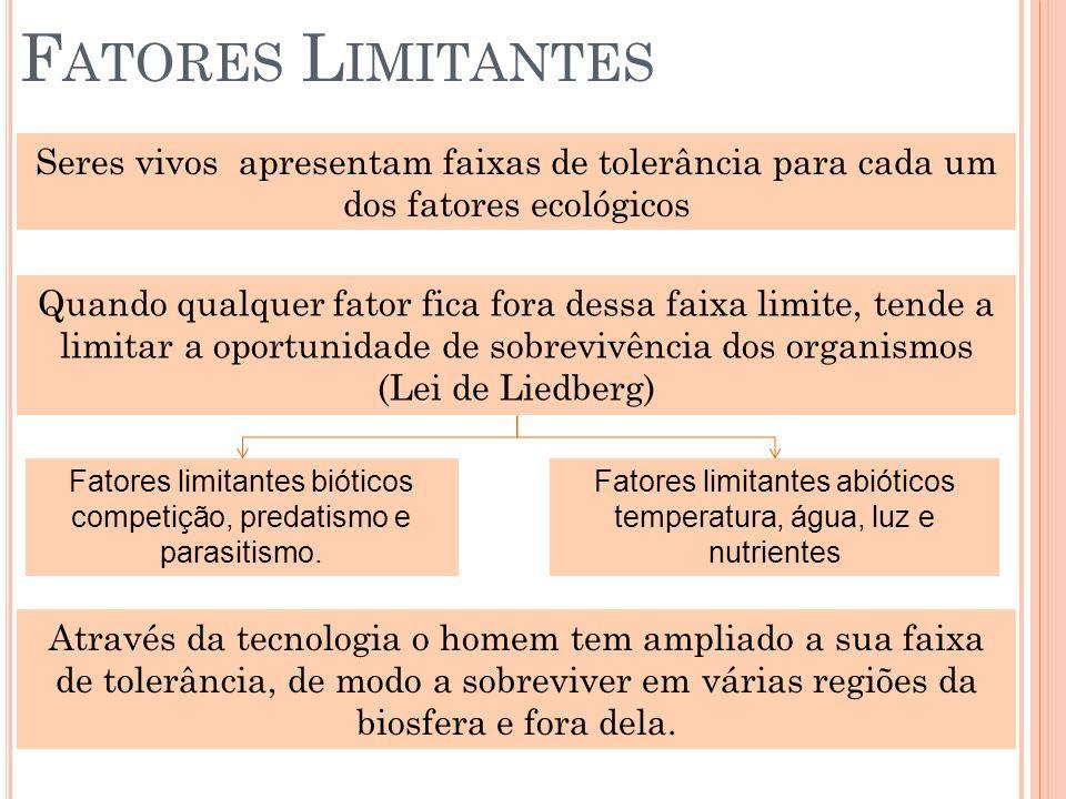 Fatores LimitantesSeres vivos apresentam faixas de tolerância para cada um dos fatores ecológicos.