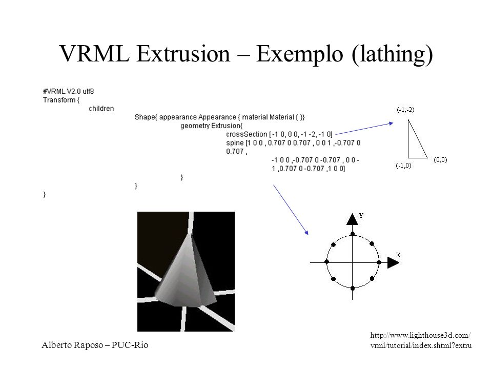 VRML Extrusion – Exemplo (lathing)