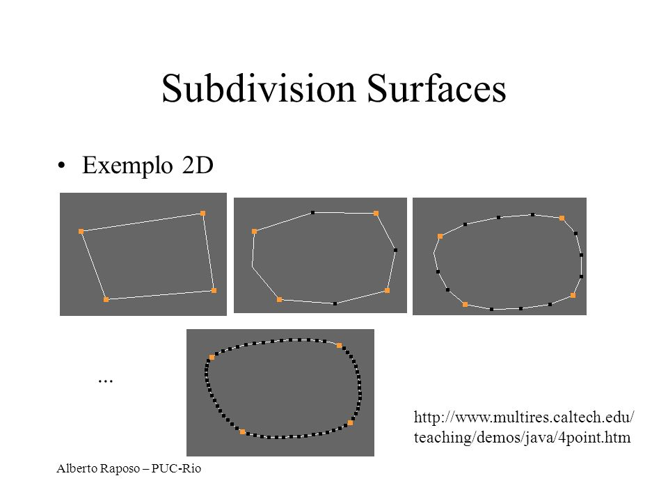 Subdivision Surfaces Exemplo 2D ...