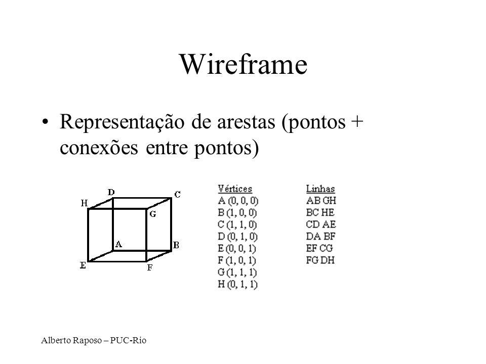 Wireframe Representação de arestas (pontos + conexões entre pontos)