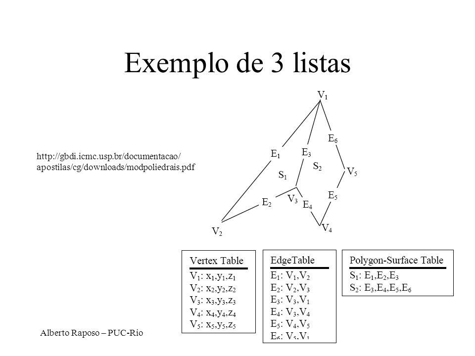 Exemplo de 3 listashttp://gbdi.icmc.usp.br/documentacao/ apostilas/cg/downloads/modpoliedrais.pdf.