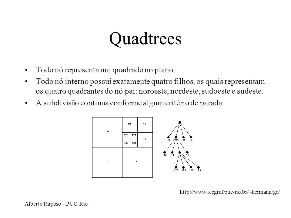 Quadtrees Todo nó representa um quadrado no plano.