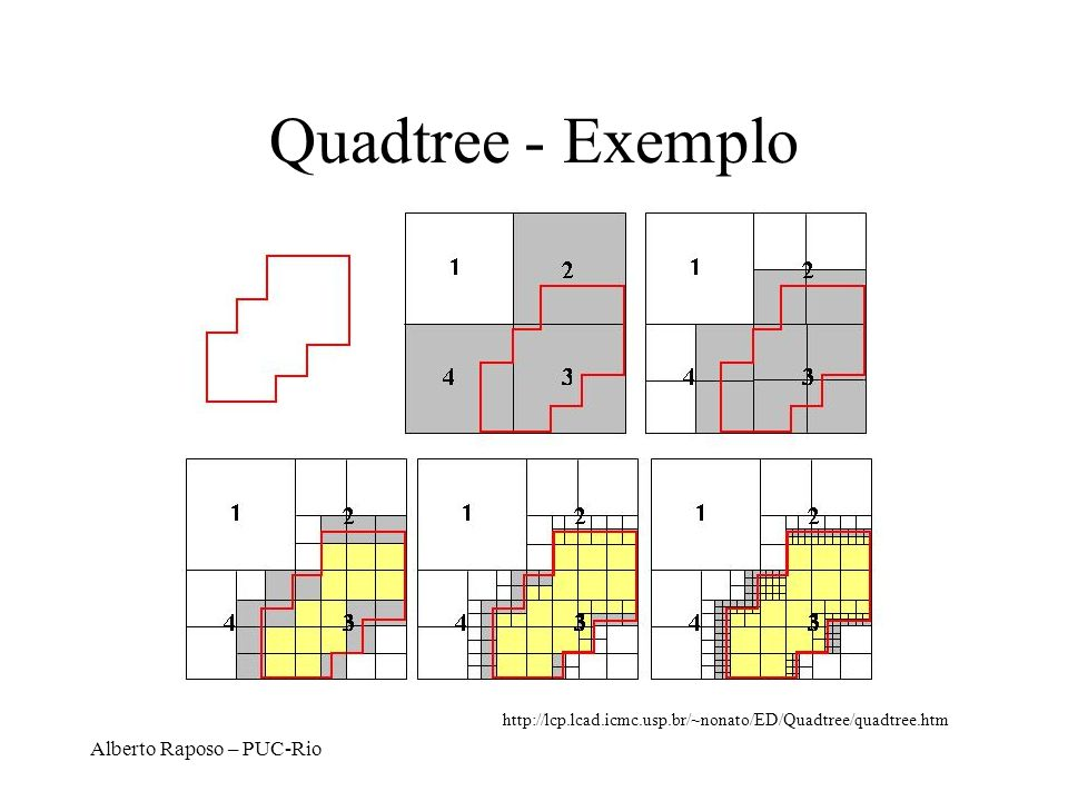 Quadtree - Exemplo Alberto Raposo – PUC-Rio