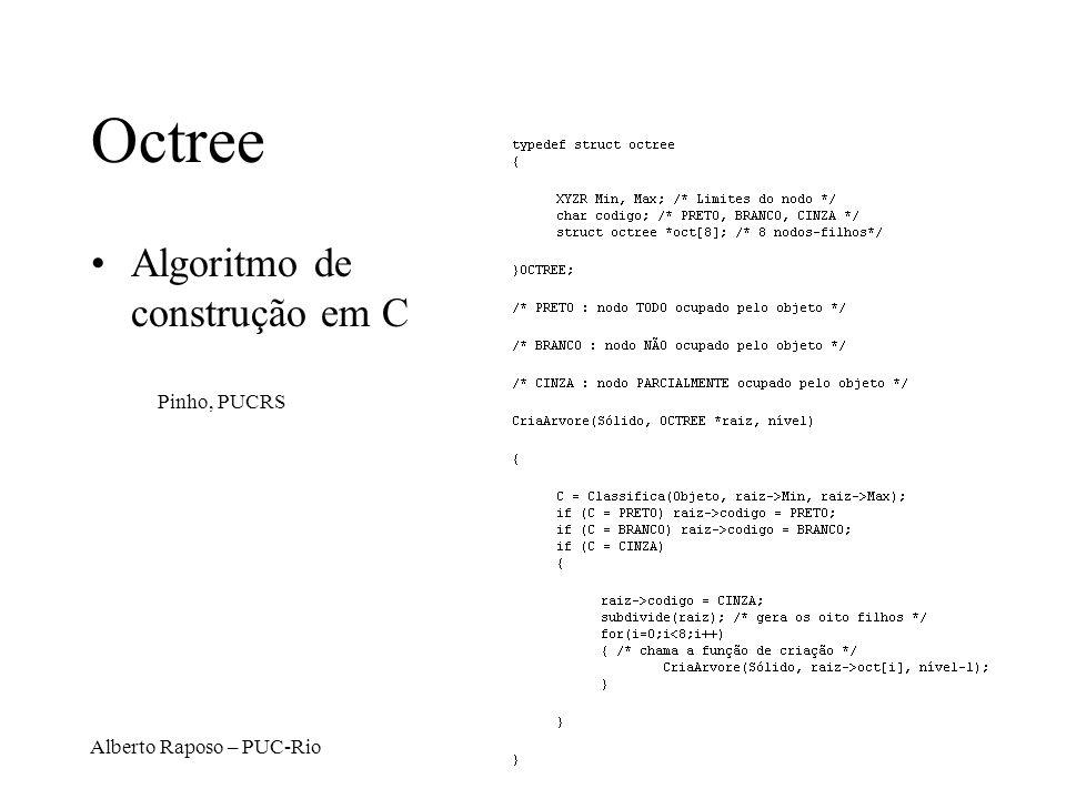 Octree Algoritmo de construção em C Pinho, PUCRS