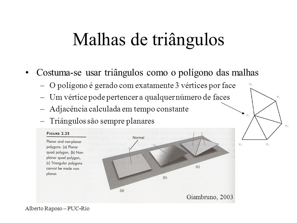 Malhas de triângulos Costuma-se usar triângulos como o polígono das malhas. O polígono é gerado com exatamente 3 vértices por face.