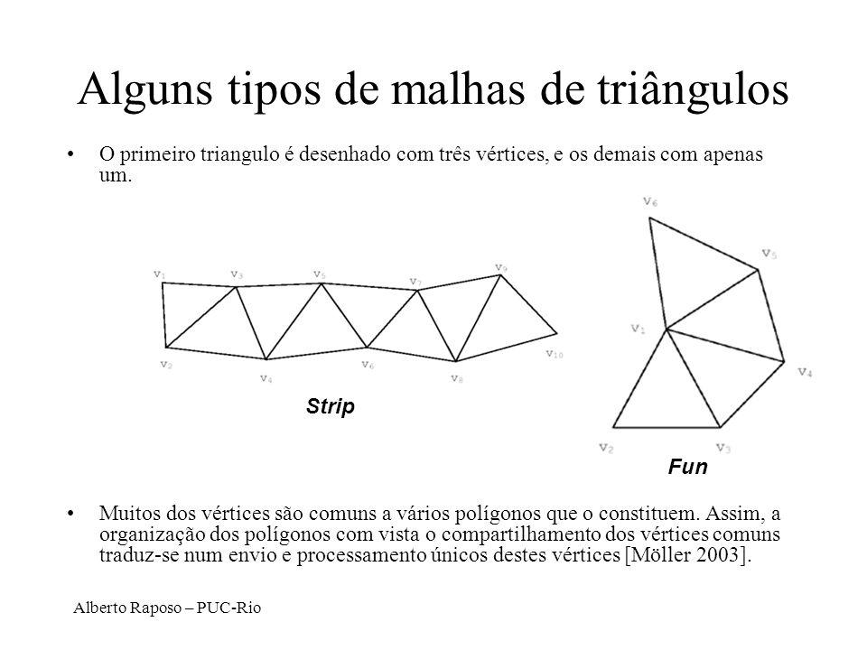 Alguns tipos de malhas de triângulos