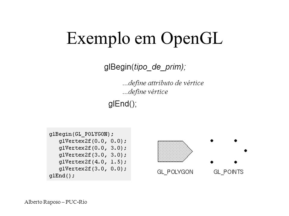 Exemplo em OpenGL glBegin(tipo_de_prim); glEnd();
