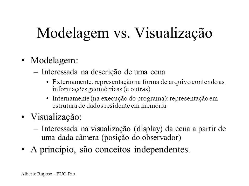 Modelagem vs. Visualização
