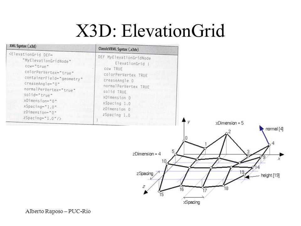 X3D: ElevationGrid Alberto Raposo – PUC-Rio