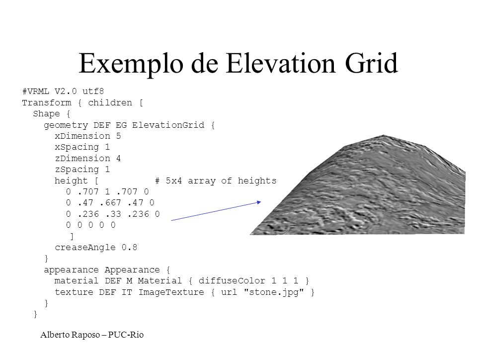 Exemplo de Elevation Grid