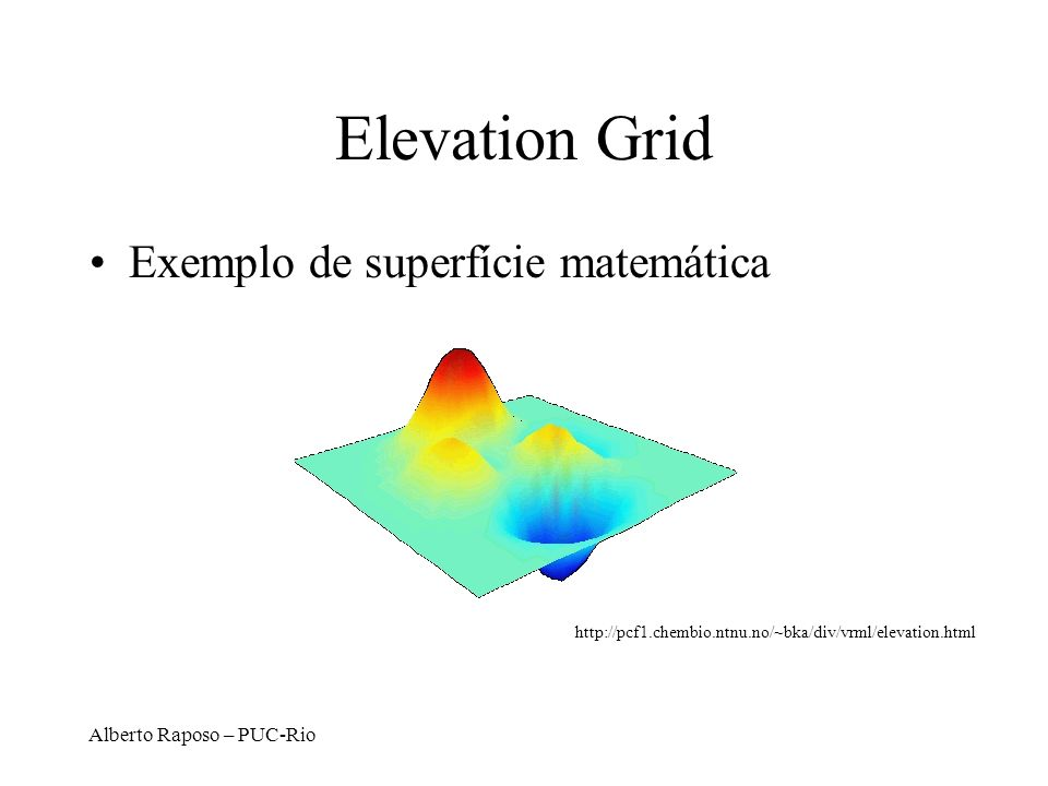 Elevation Grid Exemplo de superfície matemática
