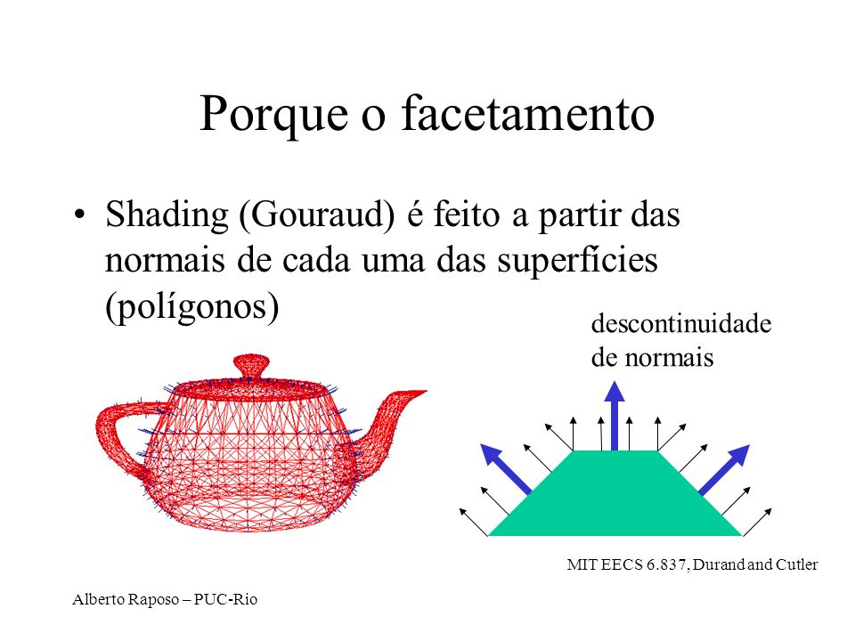 Porque o facetamentoShading (Gouraud) é feito a partir das normais de cada uma das superfícies (polígonos)