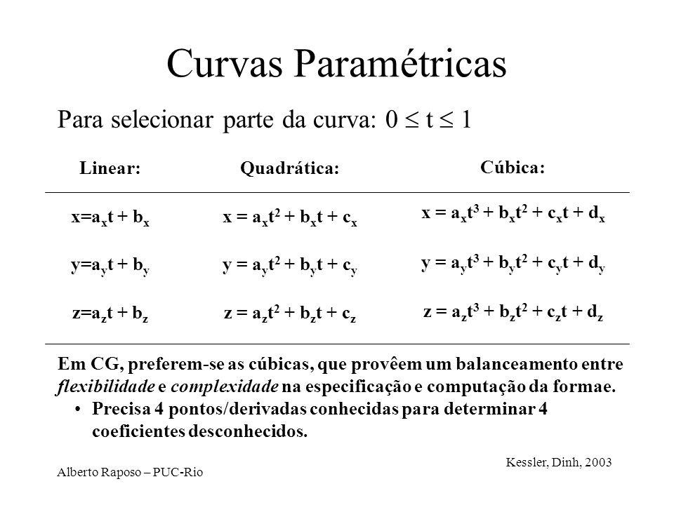 Curvas Paramétricas Para selecionar parte da curva: 0  t  1 Linear: