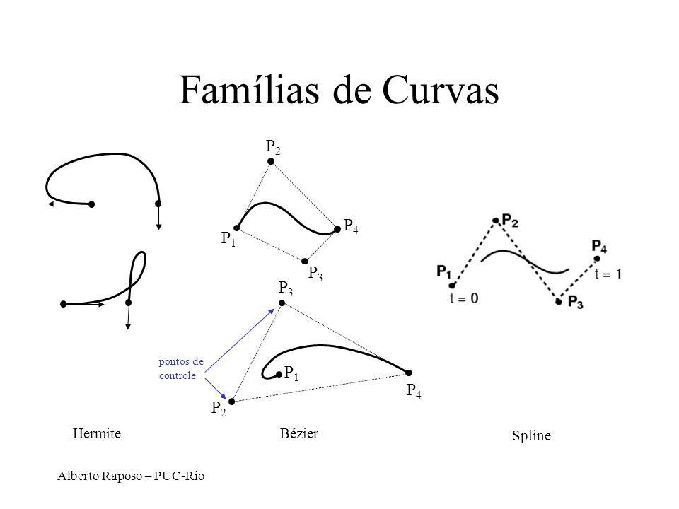 Famílias de Curvas P2 P4 P1 P3 P3 P1 P4 P2 Hermite Bézier Spline
