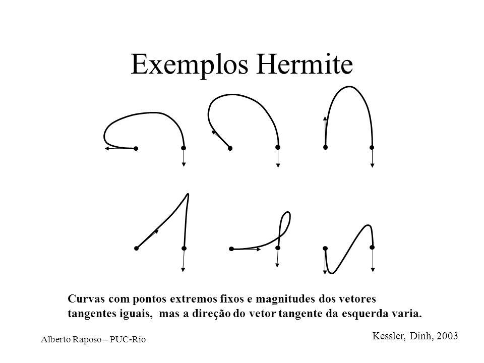Exemplos HermiteCurvas com pontos extremos fixos e magnitudes dos vetores tangentes iguais, mas a direção do vetor tangente da esquerda varia.