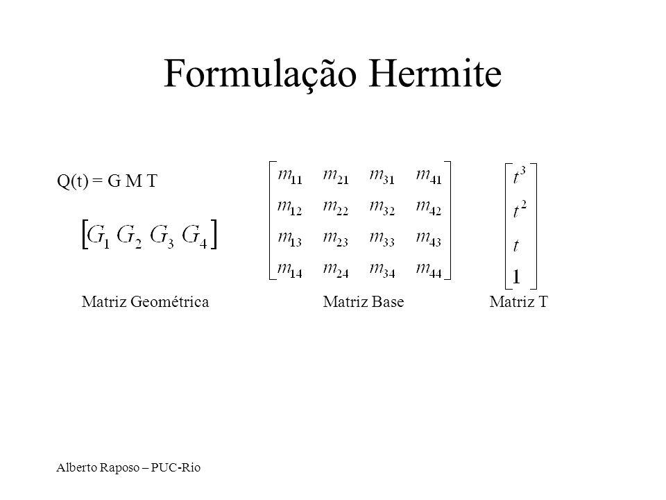 Formulação Hermite Q(t) = G M T Matriz Geométrica Matriz Base Matriz T