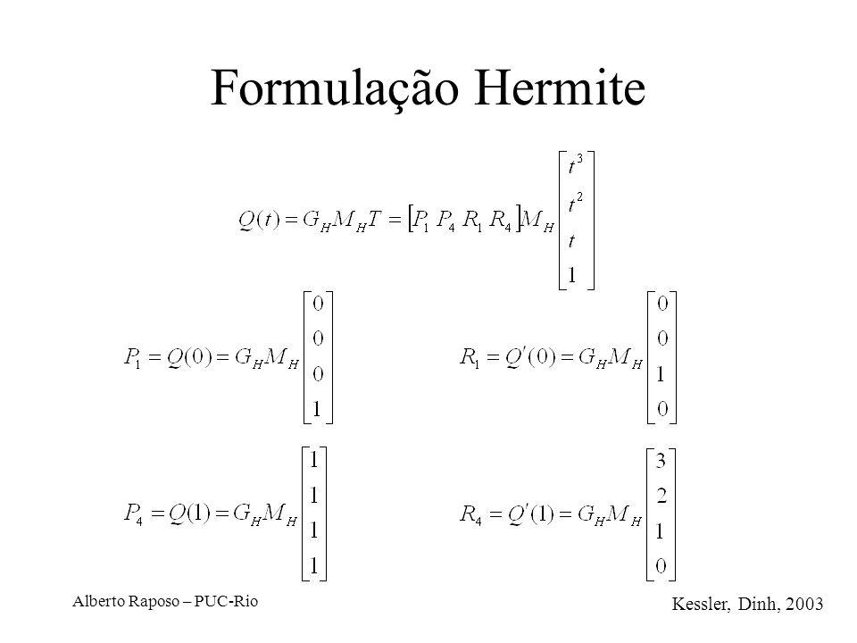 Formulação Hermite Alberto Raposo – PUC-Rio Kessler, Dinh, 2003