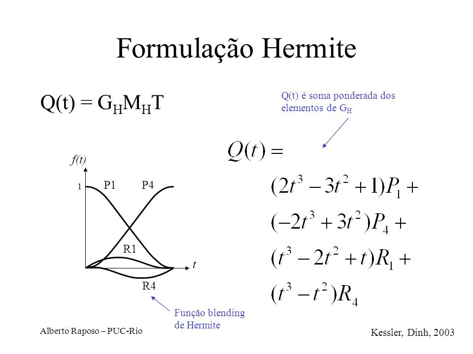 Formulação Hermite Q(t) = GHMHT t f(t) P1 P4 R1 R4