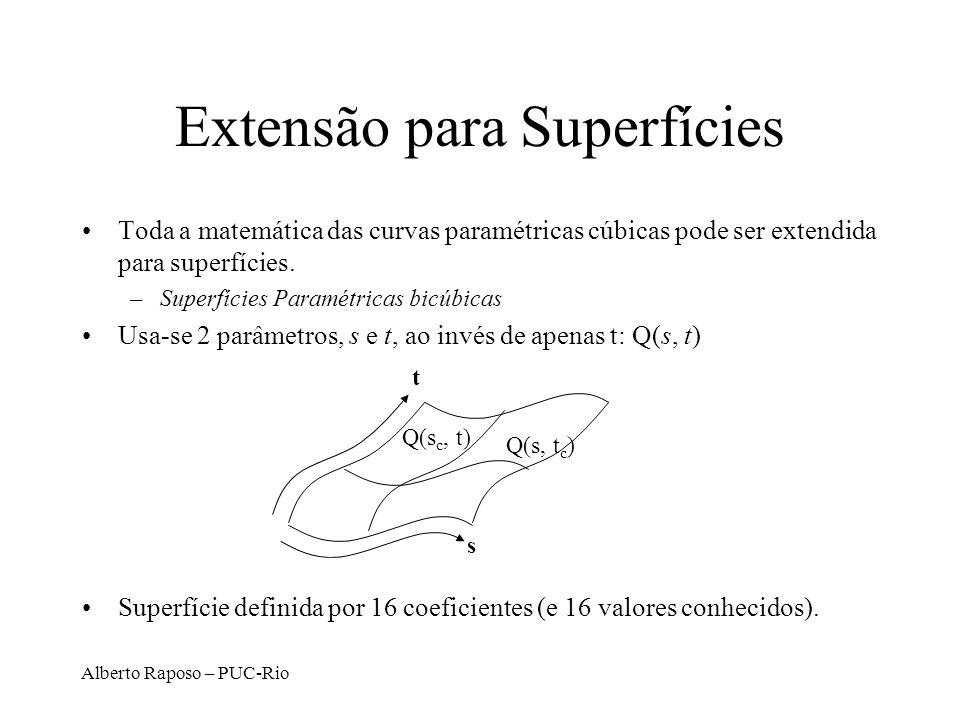 Extensão para Superfícies
