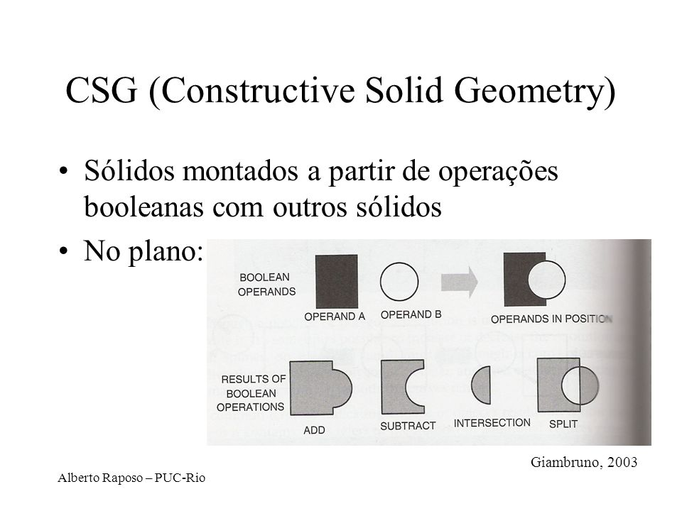 CSG (Constructive Solid Geometry)