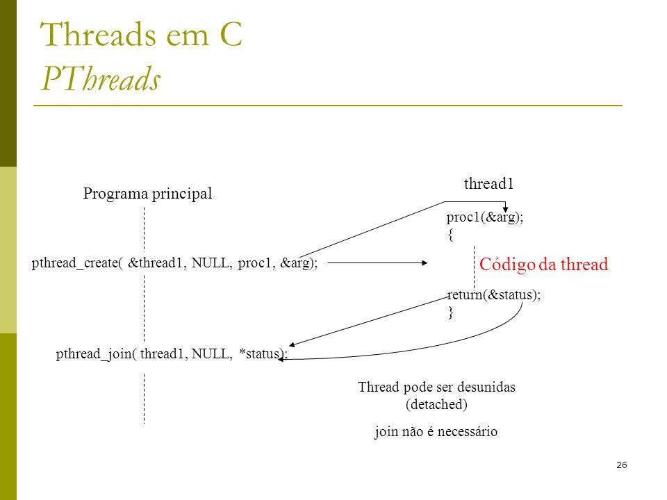 Threads em C PThreads Código da thread thread1 Programa principal