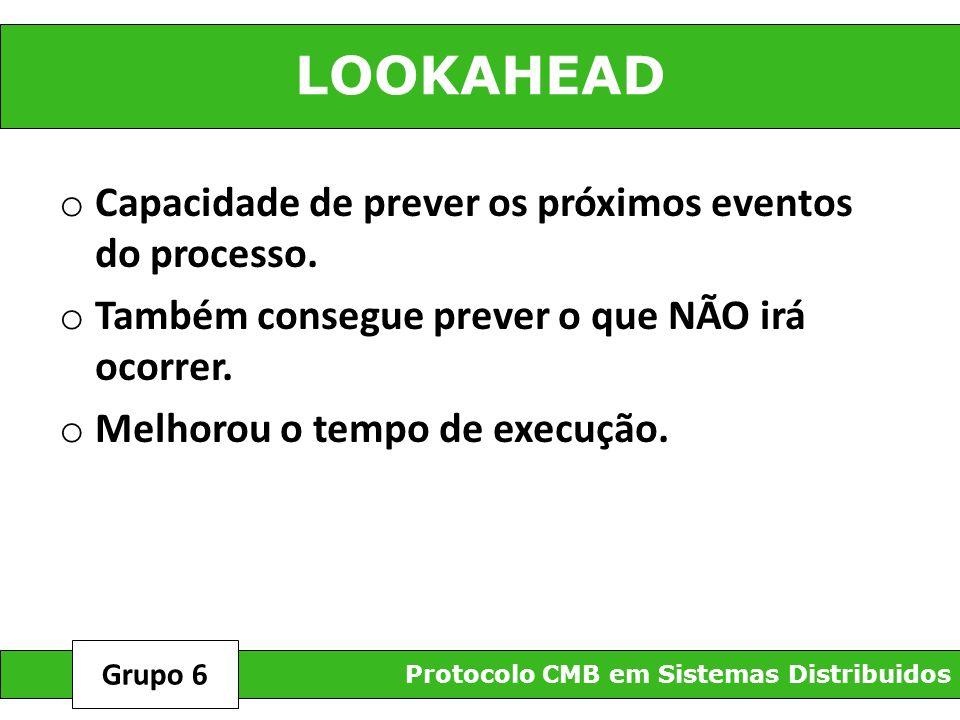 LOOKAHEAD Capacidade de prever os próximos eventos do processo.