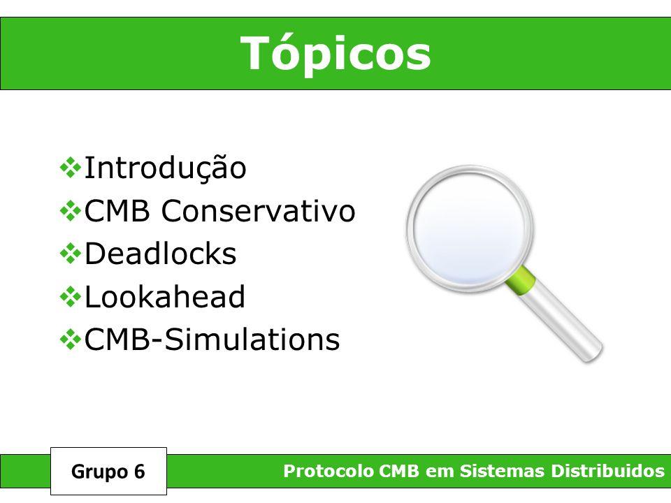 Tópicos Introdução CMB Conservativo Deadlocks Lookahead
