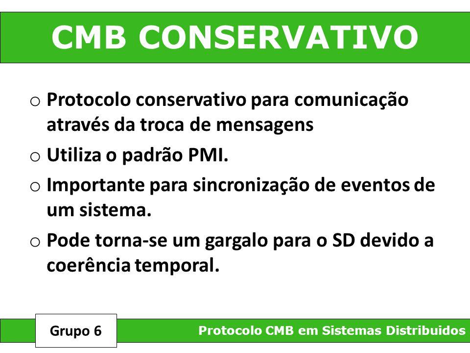CMB CONSERVATIVO Protocolo conservativo para comunicação através da troca de mensagens. Utiliza o padrão PMI.